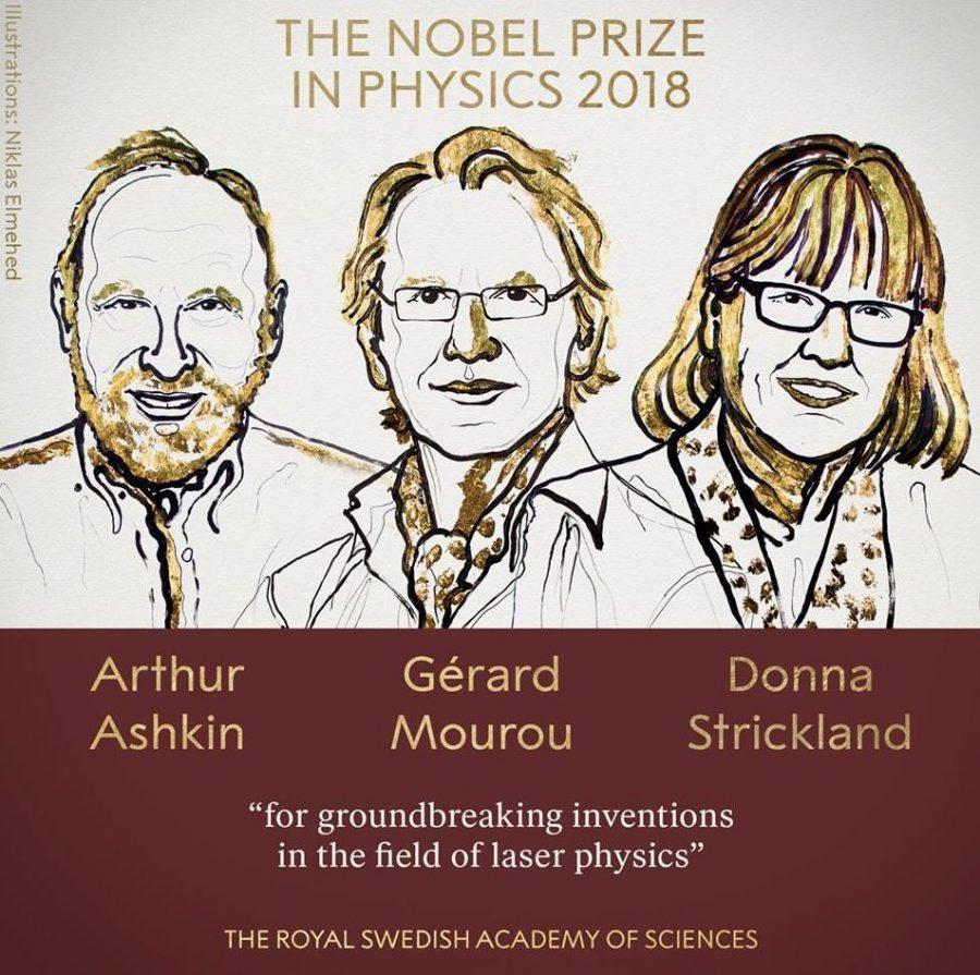Nobel fisica 2018